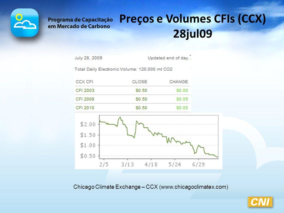 Preços e Volumes CFIs (CCX) 28jul09 Chicago Climate Exchange – CCX (www.chicagoclimatex.com)