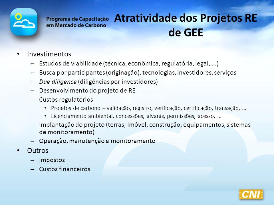 Atratividade dos Projetos RE de GEE Investimentos – Estudos de viabilidade (técnica, econômica, regulatória, legal,...) – Busca por participantes (ori