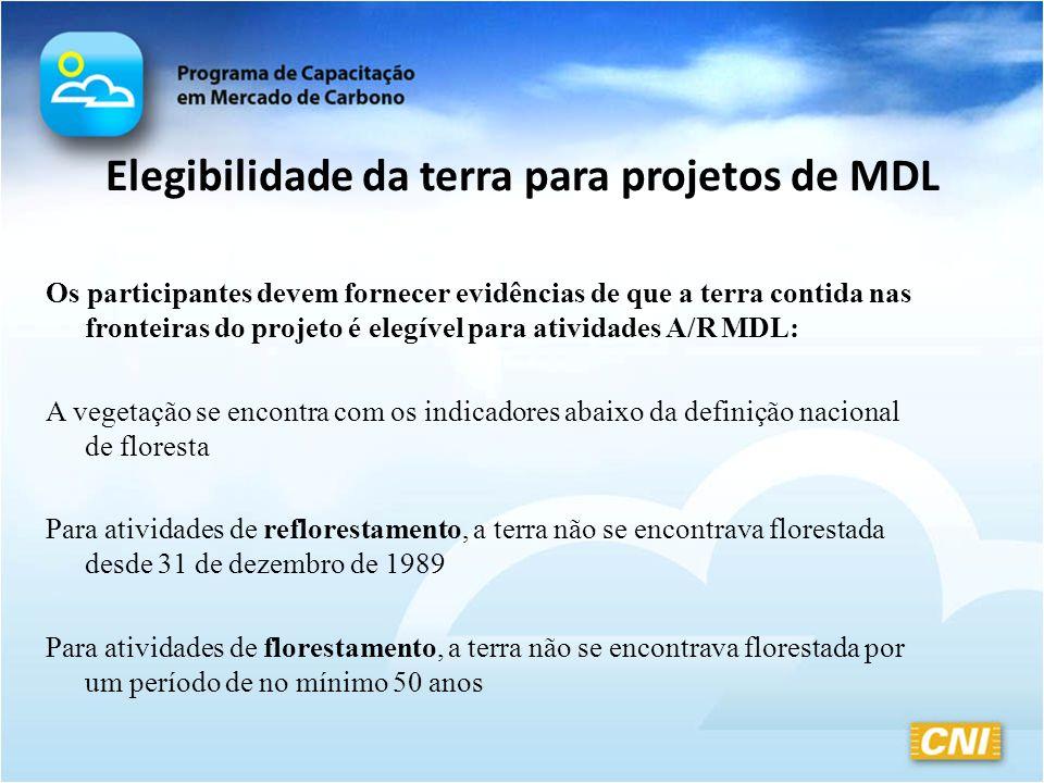 Elegibilidade da terra para projetos de MDL Os participantes devem fornecer evidências de que a terra contida nas fronteiras do projeto é elegível par