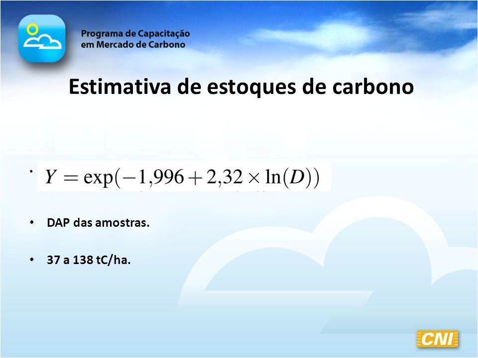 . DAP das amostras. 37 a 138 tC/ha. Estimativa de estoques de carbono
