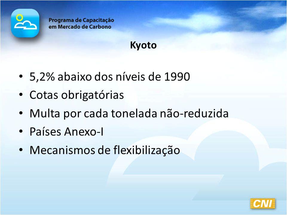 Kyoto 5,2% abaixo dos níveis de 1990 Cotas obrigatórias Multa por cada tonelada não-reduzida Países Anexo-I Mecanismos de flexibilização
