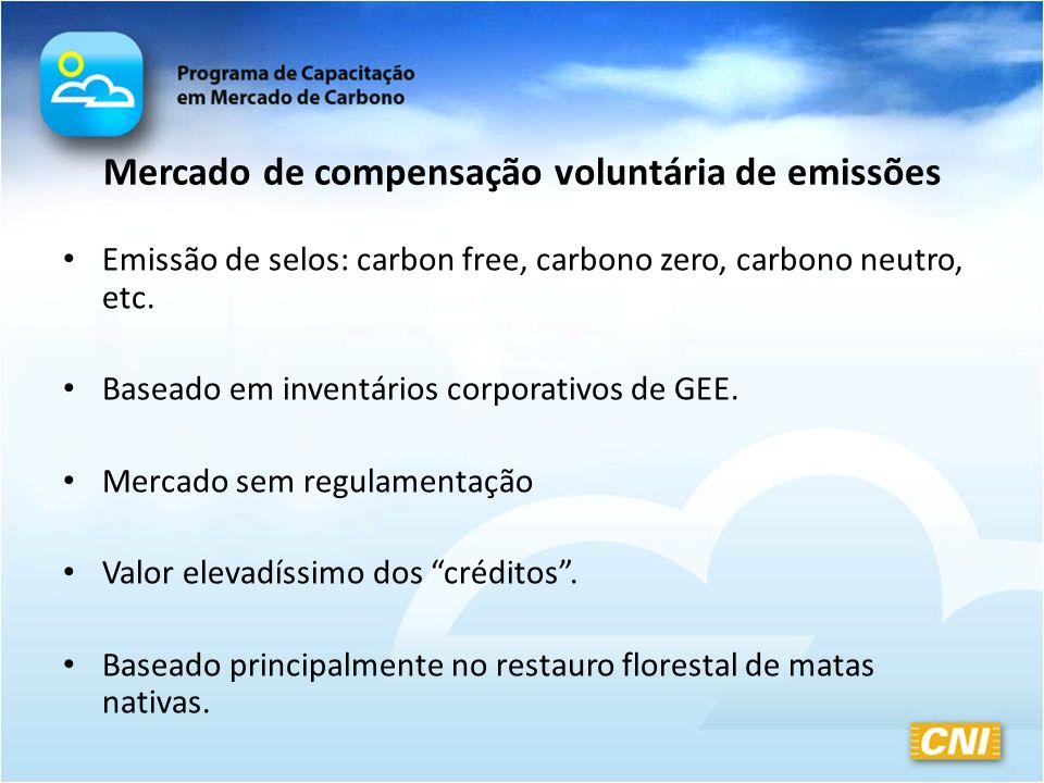 Mercado de compensação voluntária de emissões Emissão de selos: carbon free, carbono zero, carbono neutro, etc. Baseado em inventários corporativos de