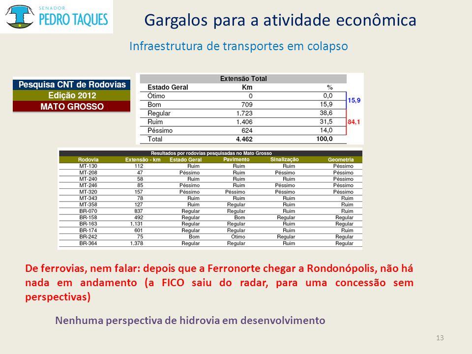 Gargalos para a atividade econômica De ferrovias, nem falar: depois que a Ferronorte chegar a Rondonópolis, não há nada em andamento (a FICO saiu do r