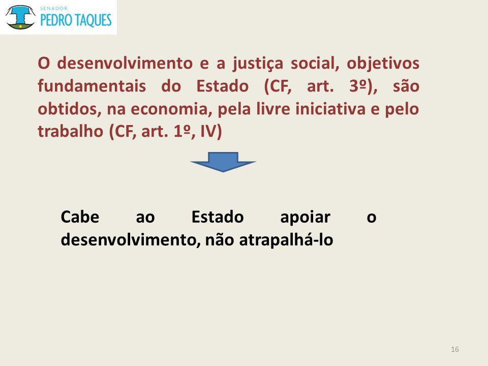 O desenvolvimento e a justiça social, objetivos fundamentais do Estado (CF, art. 3º), são obtidos, na economia, pela livre iniciativa e pelo trabalho