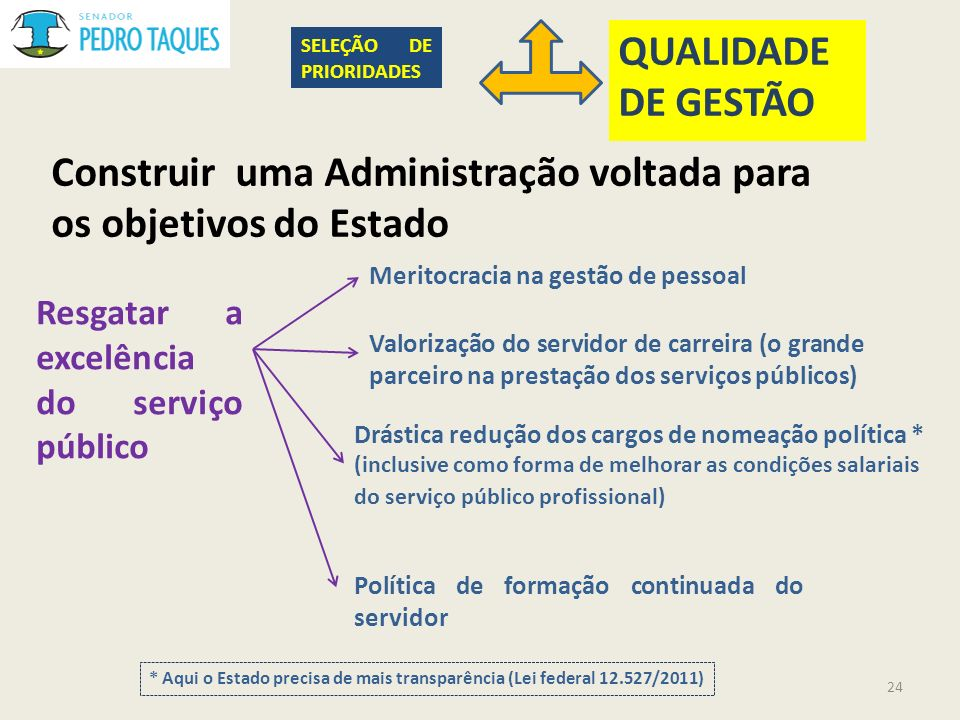 Construir uma Administração voltada para os objetivos do Estado Resgatar a excelência do serviço público Meritocracia na gestão de pessoal SELEÇÃO DE