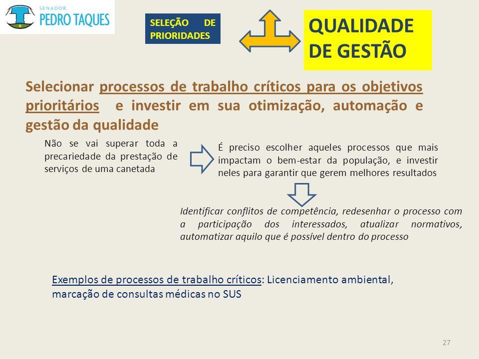 SELEÇÃO DE PRIORIDADES QUALIDADE DE GESTÃO Não se vai superar toda a precariedade da prestação de serviços de uma canetada Exemplos de processos de tr