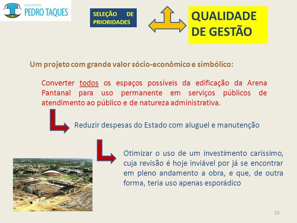 SELEÇÃO DE PRIORIDADES QUALIDADE DE GESTÃO Converter todos os espaços possíveis da edificação da Arena Pantanal para uso permanente em serviços públic