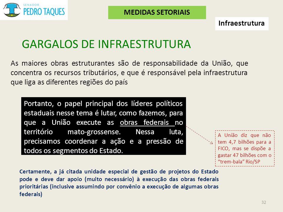GARGALOS DE INFRAESTRUTURA As maiores obras estruturantes são de responsabilidade da União, que concentra os recursos tributários, e que é responsável