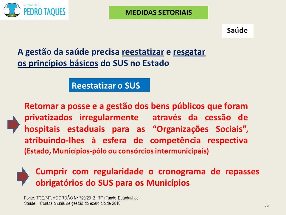 Saúde A gestão da saúde precisa reestatizar e resgatar os princípios básicos do SUS no Estado Reestatizar o SUS Retomar a posse e a gestão dos bens pú