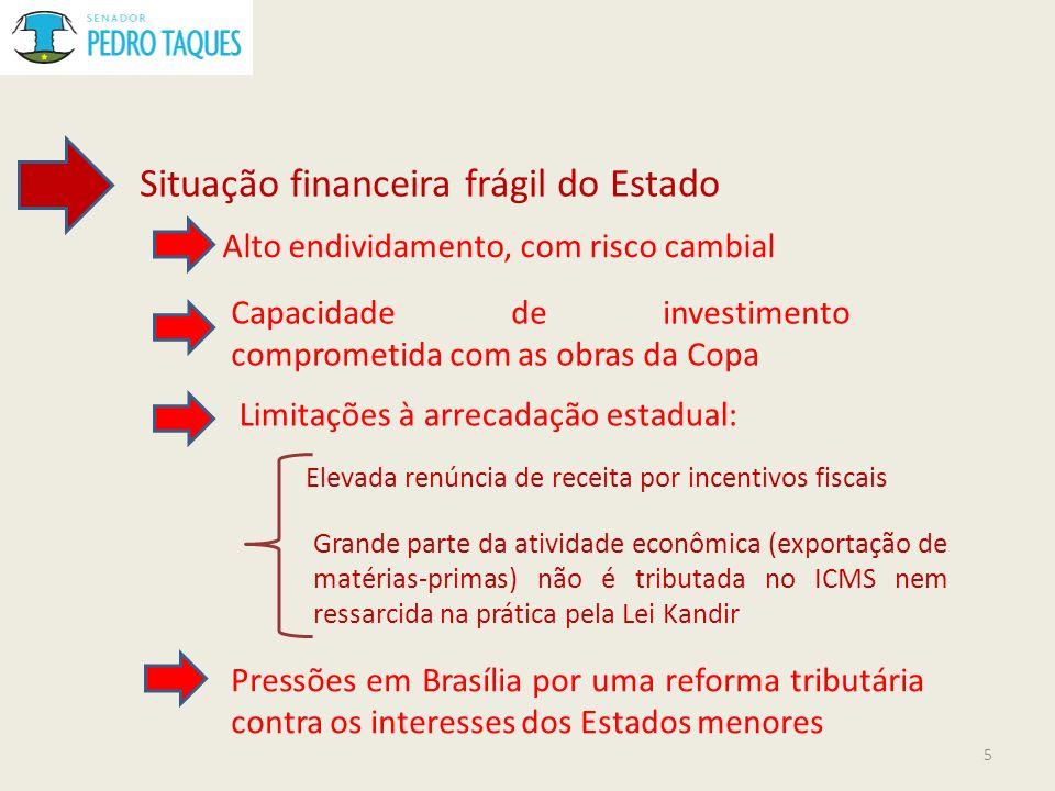 Situação financeira frágil do Estado Alto endividamento, com risco cambial Capacidade de investimento comprometida com as obras da Copa Elevada renúnc