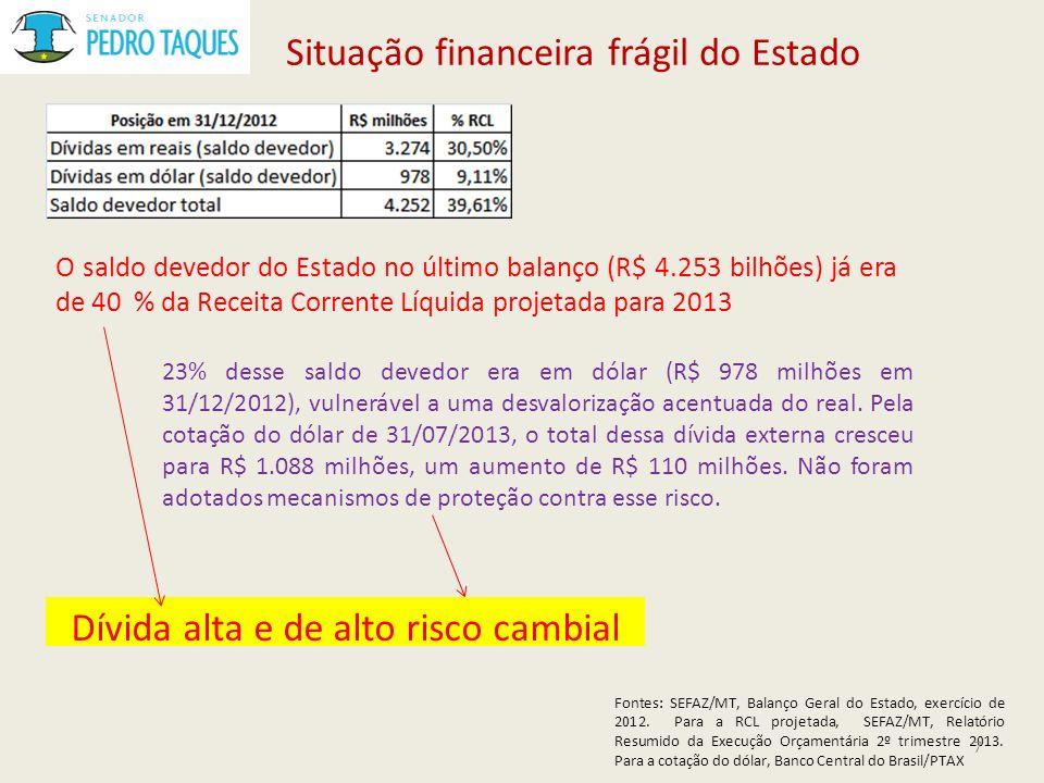Situação financeira frágil do Estado Dívida crescente, com grande parte do seu aumento vinculado às obras da Copa Está contratado um aumento muito grande da dívida estadual ao longo dos próximos anos (embora as parcelas desses empréstimos somente venham a ser recebidas neste ano e no próximo) Desse aumento, R4 1,4 bilhões são para obras em rodovias estaduais (MT integrado), e R$ 1,3 bilhões para obras da Copa (Arena Pantanal e VLT de Cuiabá).