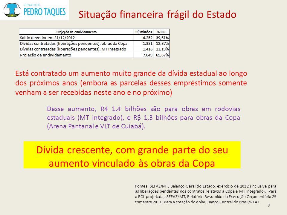 Situação financeira frágil do Estado Dívida crescente, com grande parte do seu aumento vinculado às obras da Copa Está contratado um aumento muito gra