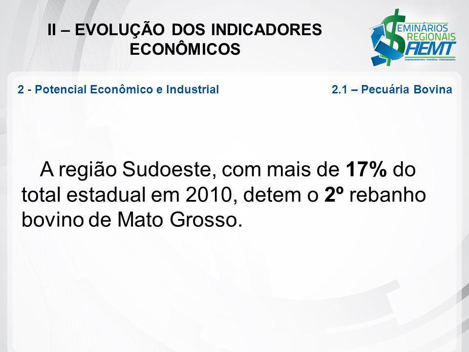 II – EVOLUÇÃO DOS INDICADORES ECONÔMICOS A região Sudoeste, com mais de 17% do total estadual em 2010, detem o 2º rebanho bovino de Mato Grosso. 2 - P