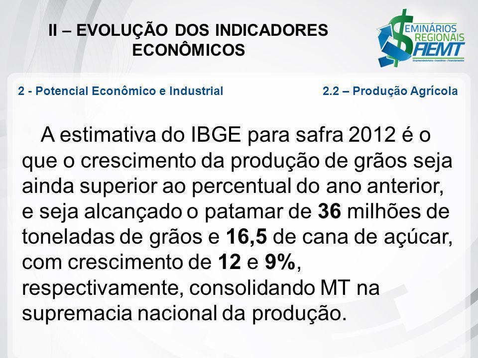 II – EVOLUÇÃO DOS INDICADORES ECONÔMICOS A estimativa do IBGE para safra 2012 é o que o crescimento da produção de grãos seja ainda superior ao percen