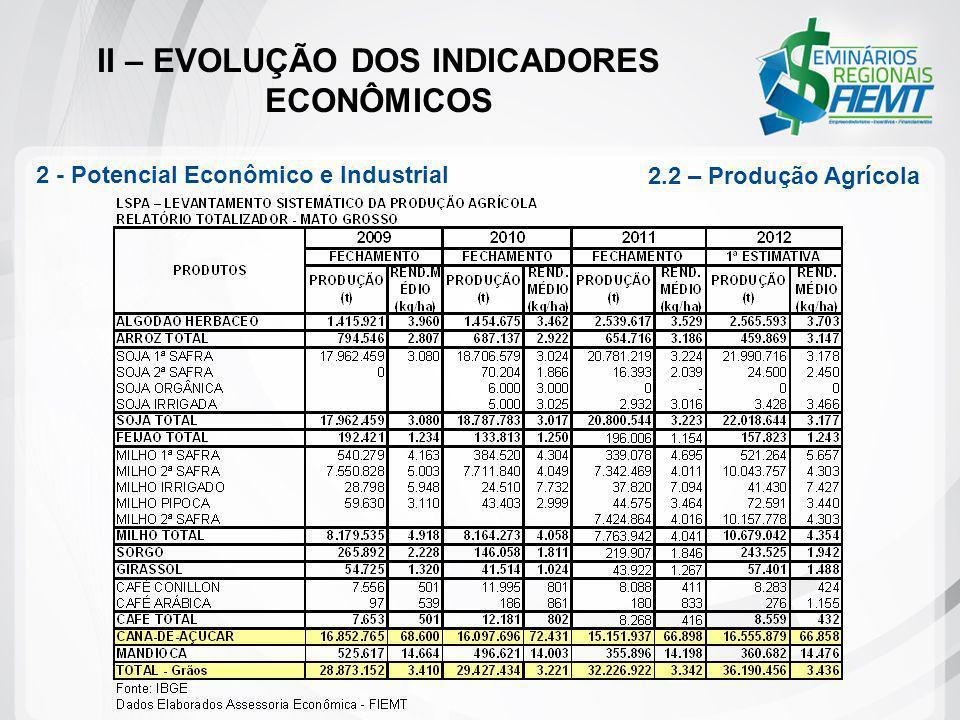 II – EVOLUÇÃO DOS INDICADORES ECONÔMICOS 2 - Potencial Econômico e Industrial 2.2 – Produção Agrícola
