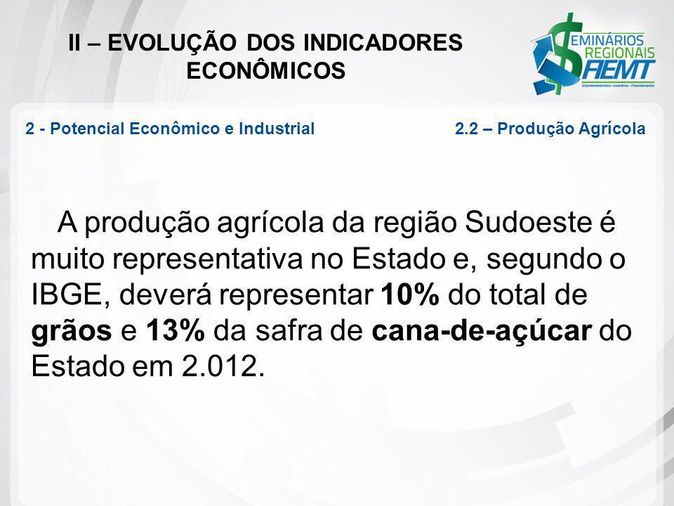 II – EVOLUÇÃO DOS INDICADORES ECONÔMICOS A produção agrícola da região Sudoeste é muito representativa no Estado e, segundo o IBGE, deverá representar
