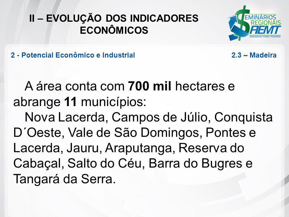 II – EVOLUÇÃO DOS INDICADORES ECONÔMICOS A área conta com 700 mil hectares e abrange 11 municípios: Nova Lacerda, Campos de Júlio, Conquista D´Oeste,