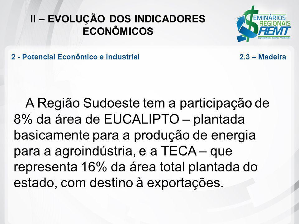 II – EVOLUÇÃO DOS INDICADORES ECONÔMICOS A Região Sudoeste tem a participação de 8% da área de EUCALIPTO – plantada basicamente para a produção de ene