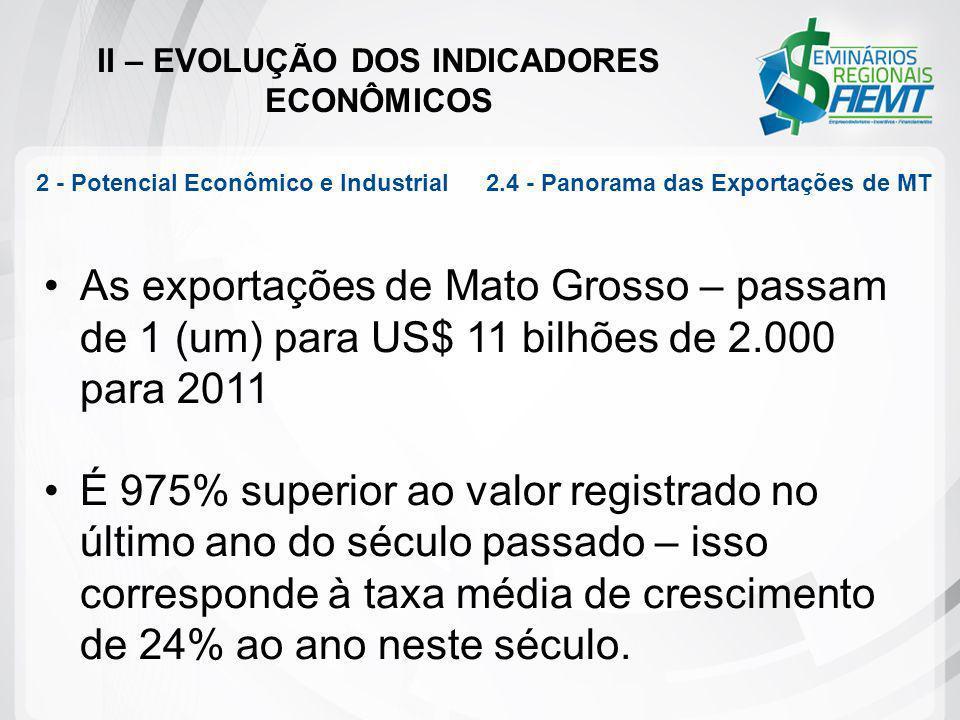 II – EVOLUÇÃO DOS INDICADORES ECONÔMICOS As exportações de Mato Grosso – passam de 1 (um) para US$ 11 bilhões de 2.000 para 2011 É 975% superior ao va
