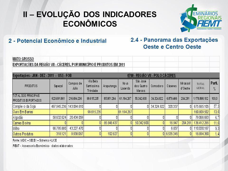 II – EVOLUÇÃO DOS INDICADORES ECONÔMICOS 2 - Potencial Econômico e Industrial 2.4 - Panorama das Exportações Oeste e Centro Oeste