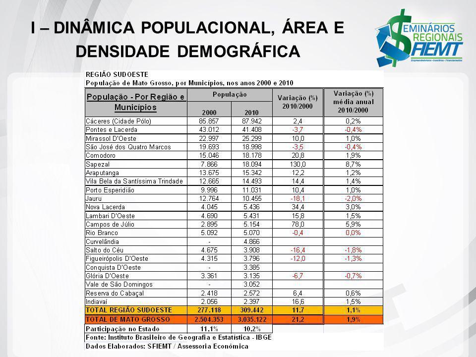 O efetivo populacional da Região VII (Sudoeste) manteve-se como um dos mais expressivos entre as regiões do estado de Mato Grosso, sendo a terceira maior população regional em 2.010.