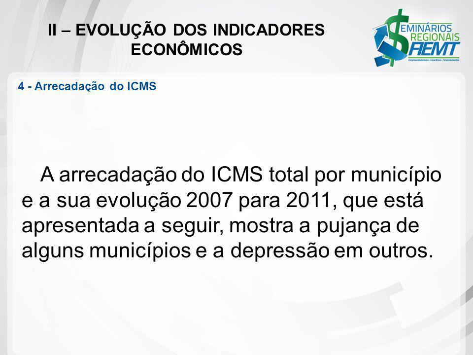 II – EVOLUÇÃO DOS INDICADORES ECONÔMICOS 4 - Arrecadação do ICMS A arrecadação do ICMS total por município e a sua evolução 2007 para 2011, que está a