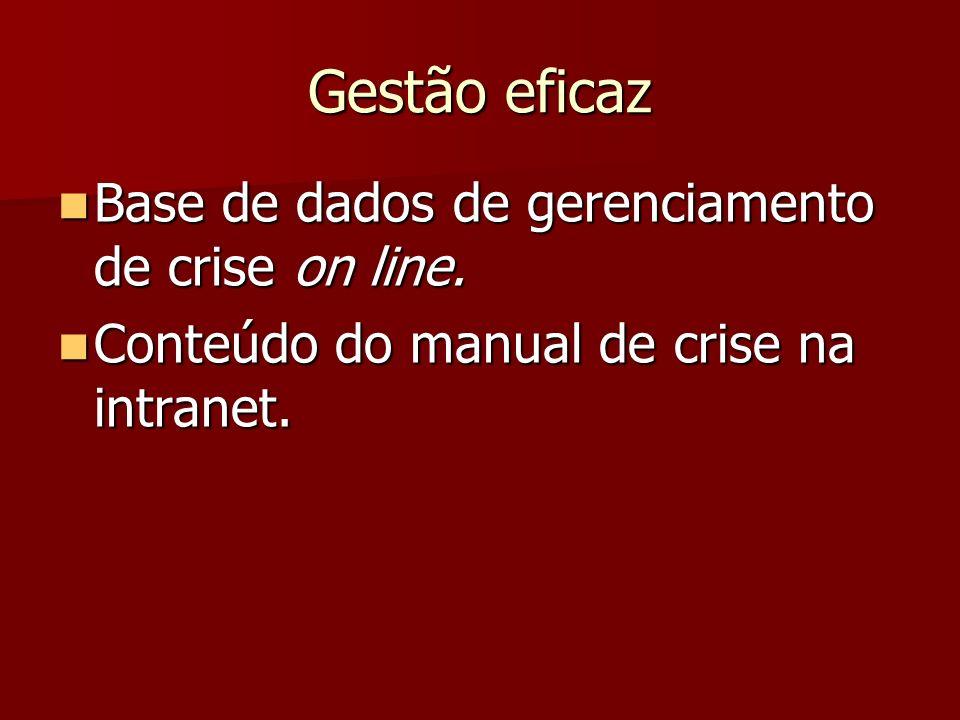 Gestão eficaz Base de dados de gerenciamento de crise on line.