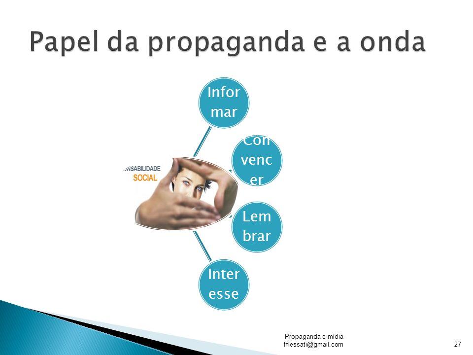 Infor mar Con venc er Lem brar Inter esse Propaganda e mídia fflessati@gmail.com27