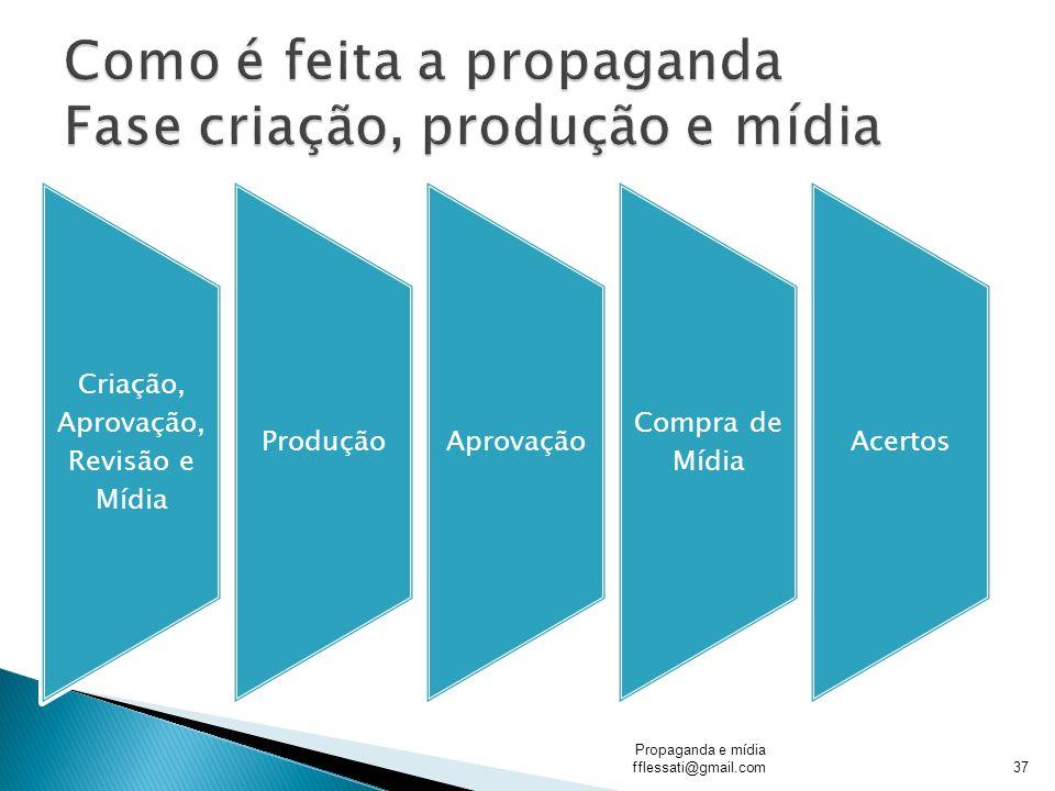 Criação, Aprovação, Revisão e Mídia ProduçãoAprovação Compra de Mídia Acertos Propaganda e mídia fflessati@gmail.com37