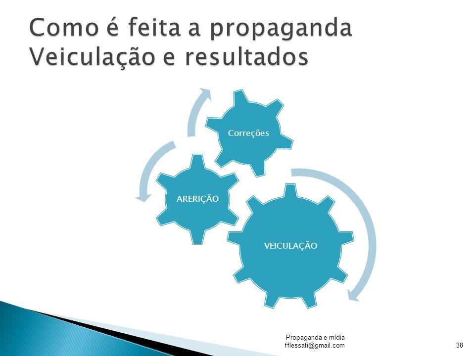 VEICULAÇÃO ARERIÇÃO Correções Propaganda e mídia fflessati@gmail.com38