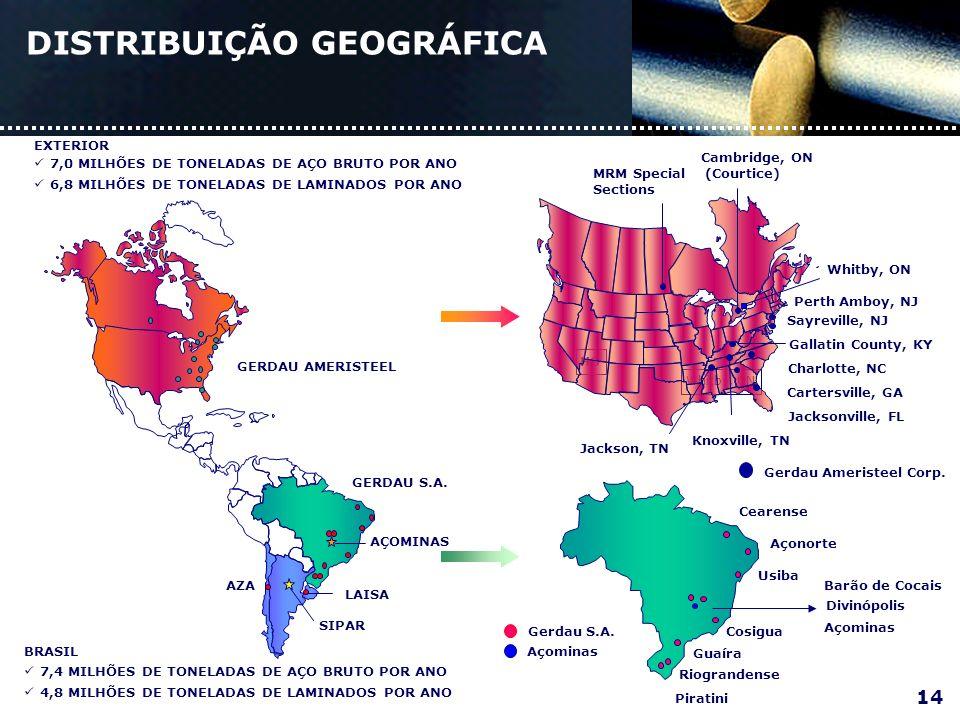 Barão de Cocais BRASIL 7,4 MILHÕES DE TONELADAS DE AÇO BRUTO POR ANO 4,8 MILHÕES DE TONELADAS DE LAMINADOS POR ANO EXTERIOR 7,0 MILHÕES DE TONELADAS DE AÇO BRUTO POR ANO 6,8 MILHÕES DE TONELADAS DE LAMINADOS POR ANO SIPAR LAISA GERDAU AMERISTEEL GERDAU S.A.