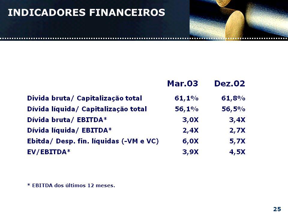 INDICADORES FINANCEIROS * EBITDA dos últimos 12 meses. 25