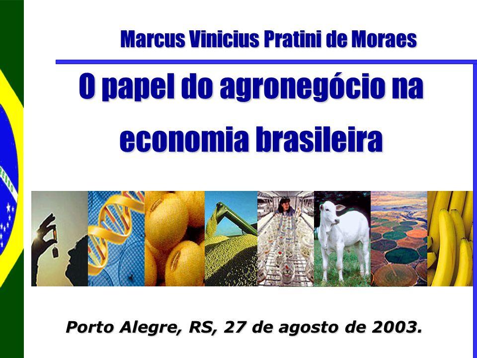 O papel do agronegócio na economia brasileira Porto Alegre, RS, 27 de agosto de 2003. Marcus Vinicius Pratini de Moraes