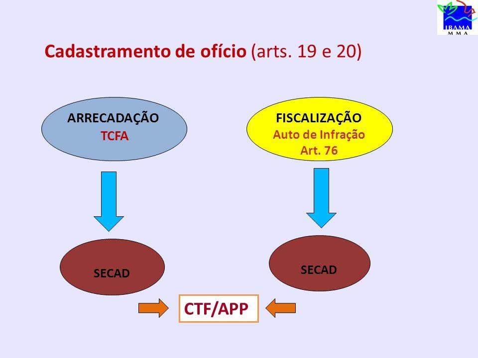 Nova Instrução Normativa – IN nº 6/2013 TABELA DE ATIVIDADES Anexo I da Instrução Normativa nº 06, de 2013 http://servicos.ibama.gov.br/phocadownload/