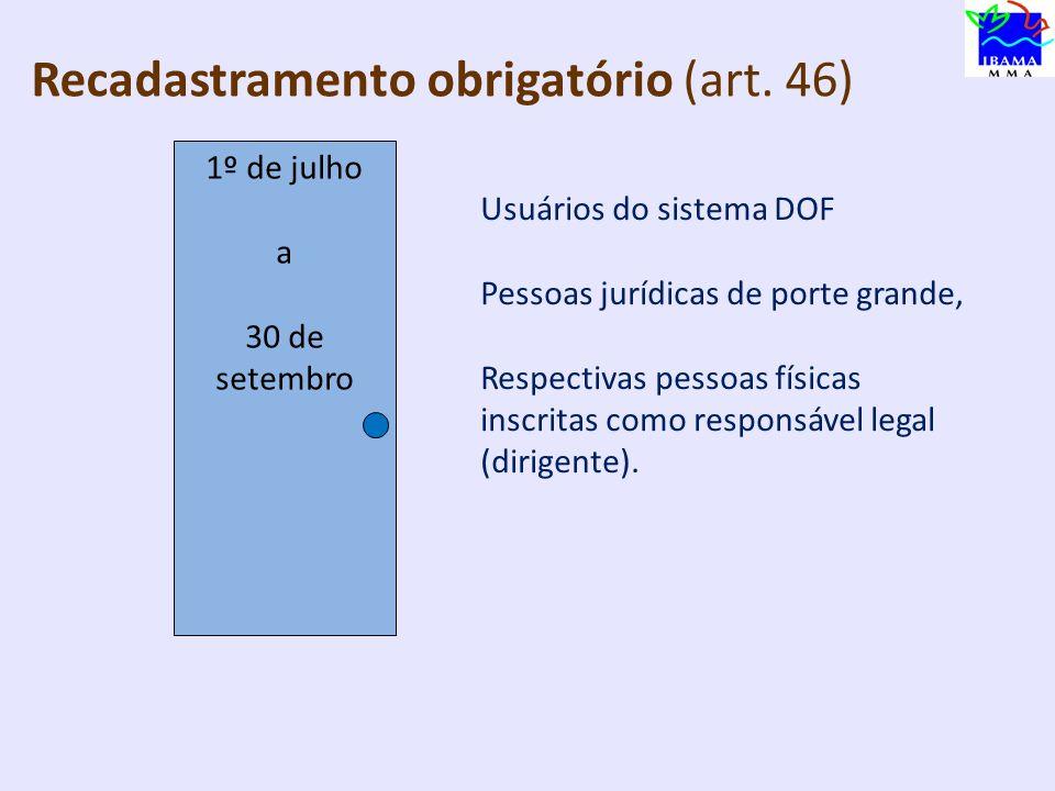 R Recadastramento obrigatório (art. 46) A IN obriga o recadastramento de todos os inscritos, sob pena de Suspensão para averiguações. PONTO DE PARTIDA