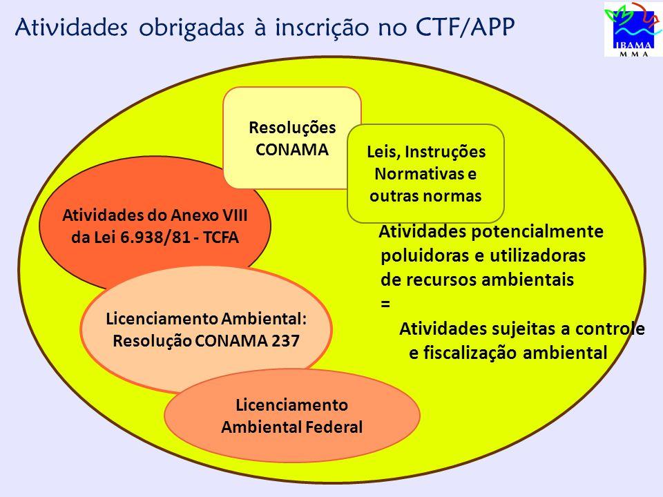 CADASTRO TÉCNICO FEDERAL Condição obrigatória para acesso aos serviços do Ibama CTF Serviços On-line Autorizações e Licenças Relatórios e Declarações Taxas e Certidões Negativas Certificado de Regularidade