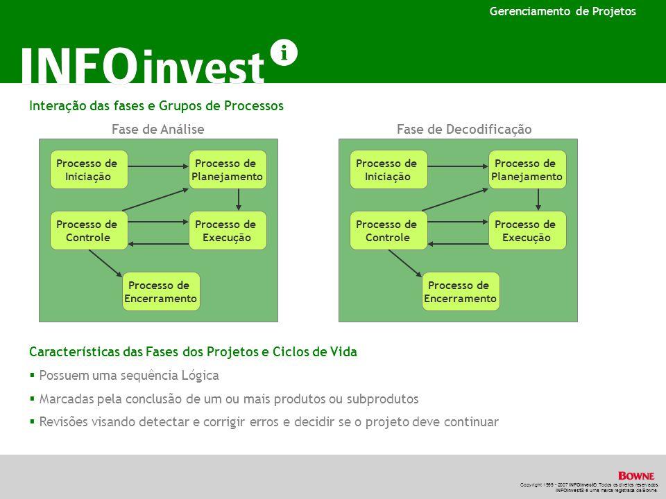 Copyright 1999 - 2007 INFOinvest®.Todos os direitos reservados.