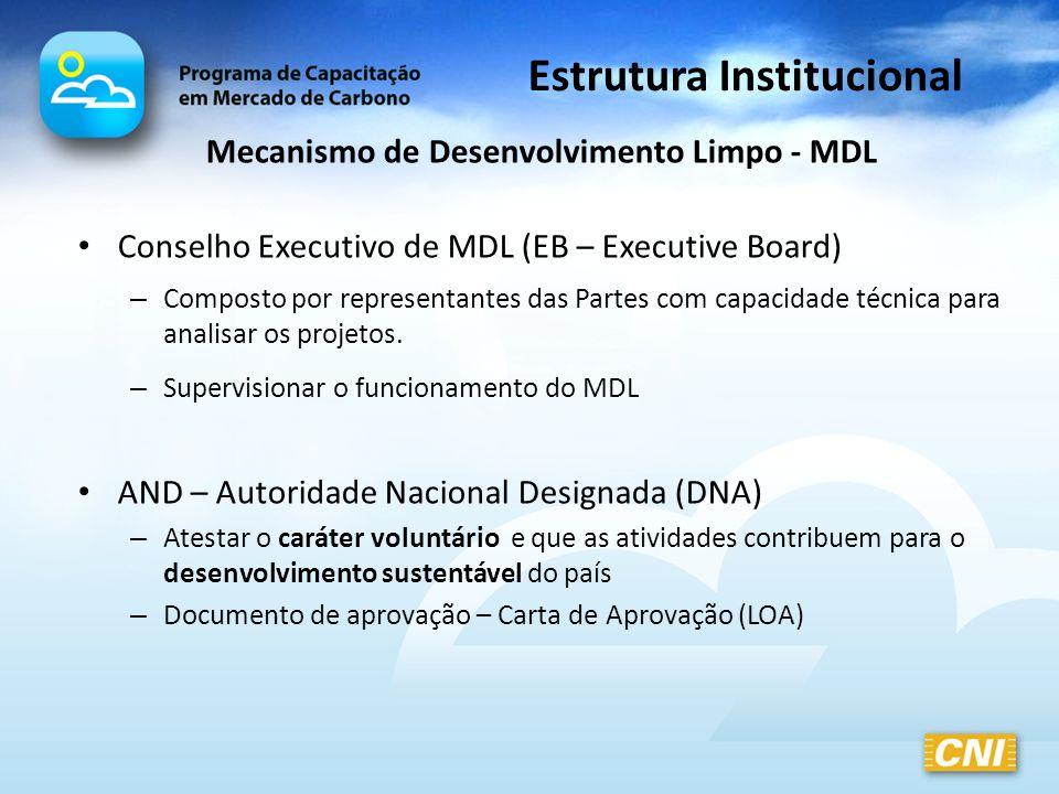 Mecanismo de Desenvolvimento Limpo - MDL Conselho Executivo de MDL (EB – Executive Board) – Composto por representantes das Partes com capacidade técn