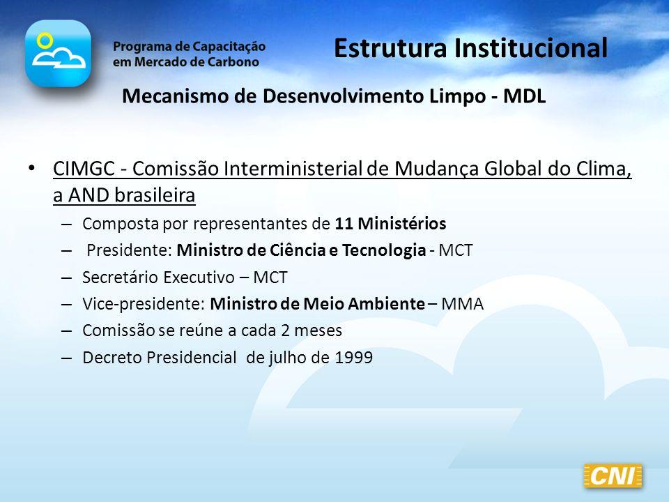 Mecanismo de Desenvolvimento Limpo - MDL CIMGC - Comissão Interministerial de Mudança Global do Clima, a AND brasileira – Composta por representantes