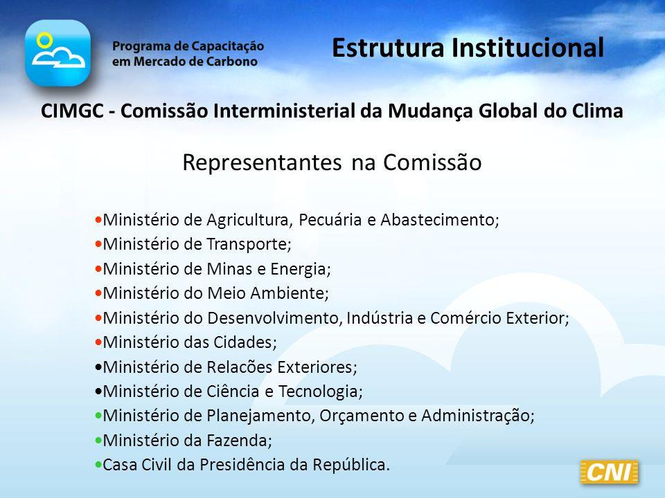 CIMGC - Comissão Interministerial da Mudança Global do Clima Representantes na Comissão Ministério de Agricultura, Pecuária e Abastecimento; Ministéri