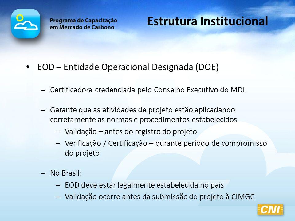 Estrutura Institucional EOD – Entidade Operacional Designada (DOE) – Certificadora credenciada pelo Conselho Executivo do MDL – Garante que as ativida