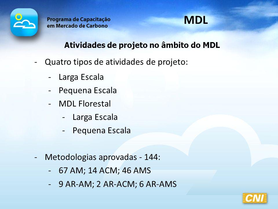 Atividades de projeto no âmbito do MDL -Quatro tipos de atividades de projeto: -Larga Escala -Pequena Escala -MDL Florestal -Larga Escala -Pequena Esc