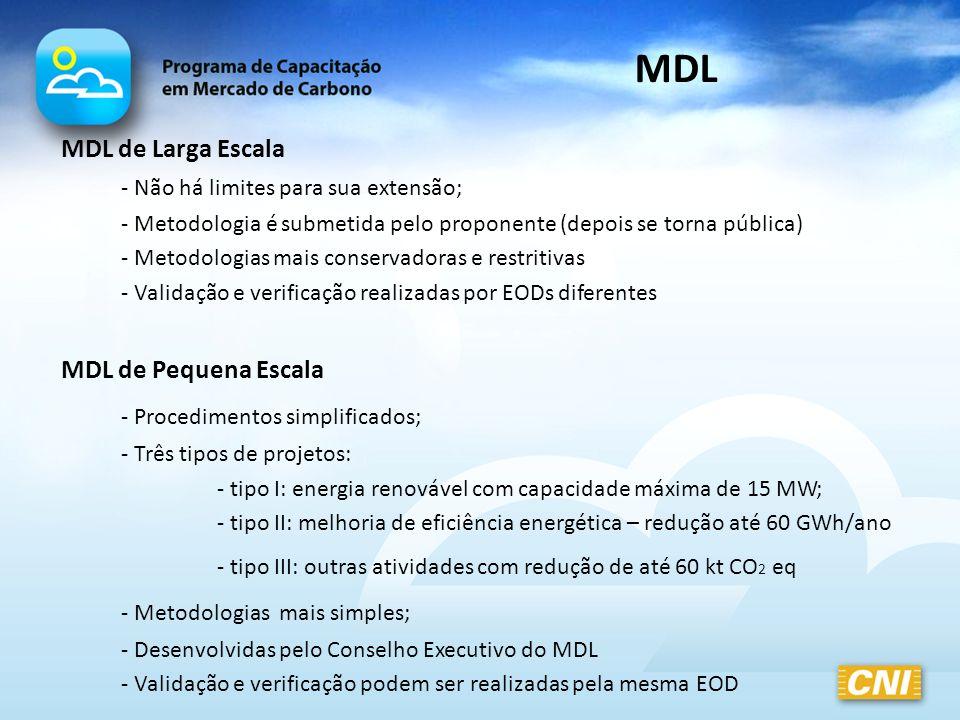 MDL de Larga Escala - Não há limites para sua extensão; - Metodologia é submetida pelo proponente (depois se torna pública) - Metodologias mais conser