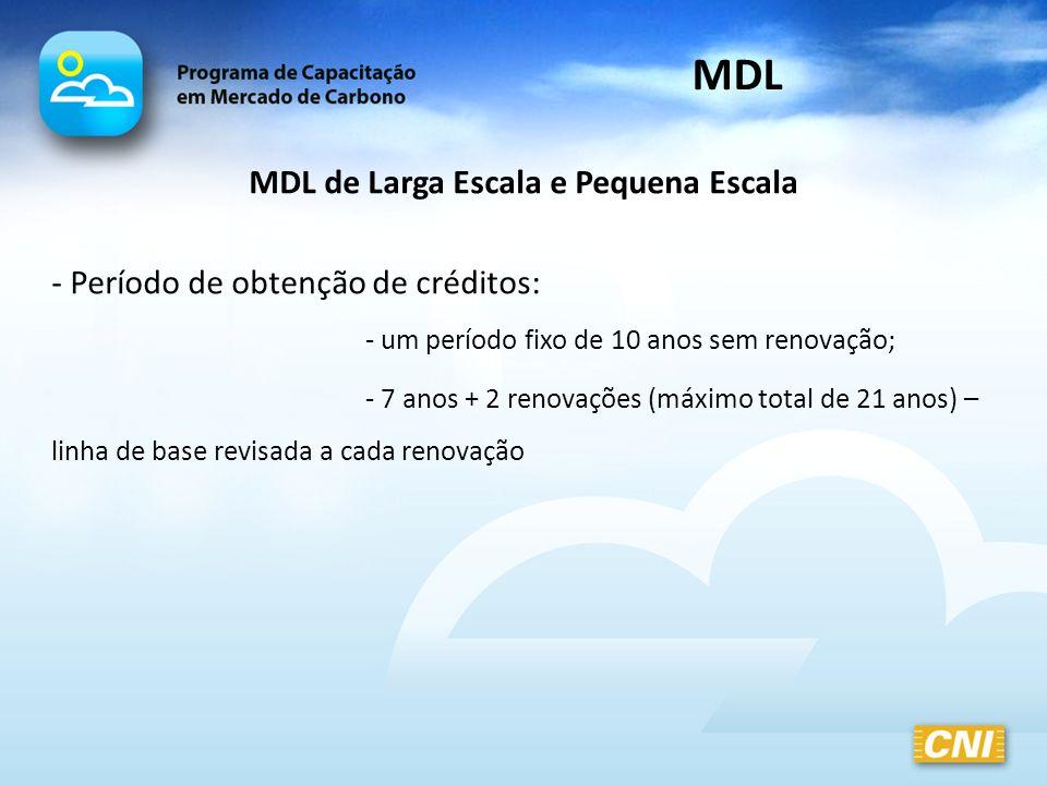 MDL de Larga Escala e Pequena Escala - Período de obtenção de créditos: - um período fixo de 10 anos sem renovação; - 7 anos + 2 renovações (máximo to