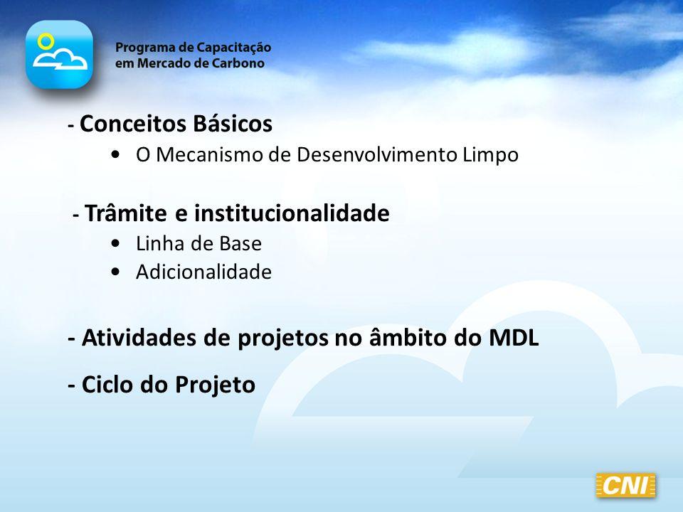 - Conceitos Básicos O Mecanismo de Desenvolvimento Limpo - Trâmite e institucionalidade Linha de Base Adicionalidade - Atividades de projetos no âmbit