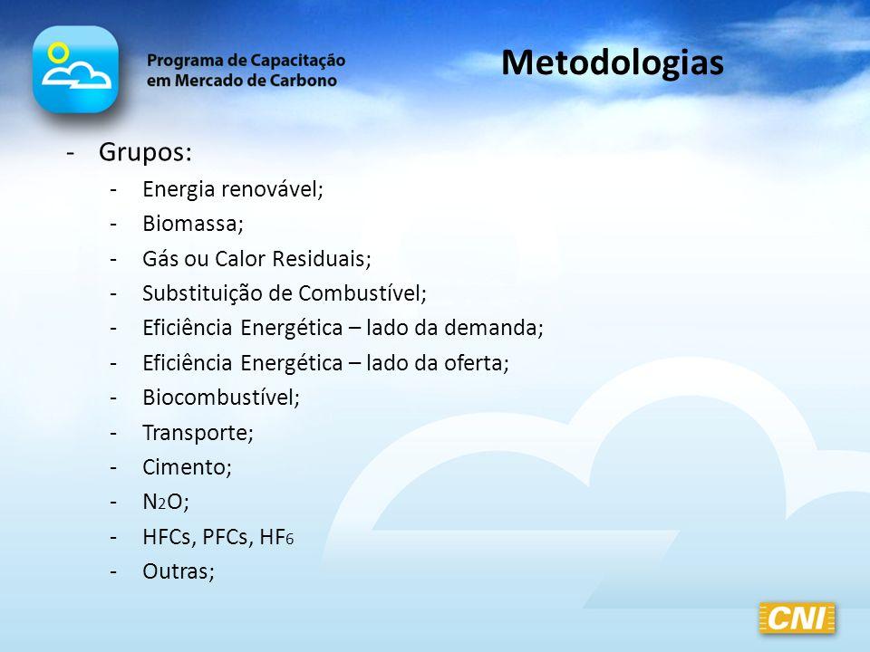 Metodologias -Grupos: -Energia renovável; -Biomassa; -Gás ou Calor Residuais; -Substituição de Combustível; -Eficiência Energética – lado da demanda;