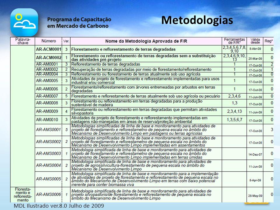 Metodologias MDL Ilustrado ver.8.0 Julho de 2009
