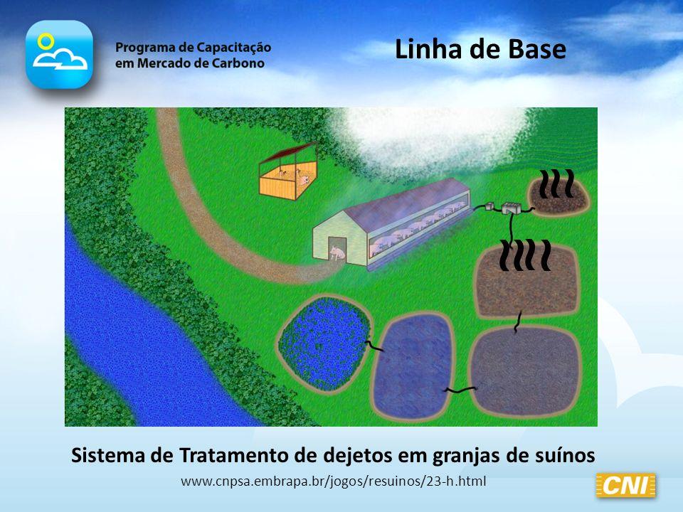 Sistema de Tratamento de dejetos em granjas de suínos www.cnpsa.embrapa.br/jogos/resuinos/23-h.html Linha de Base ~ ~ ~ ~ ~ ~~