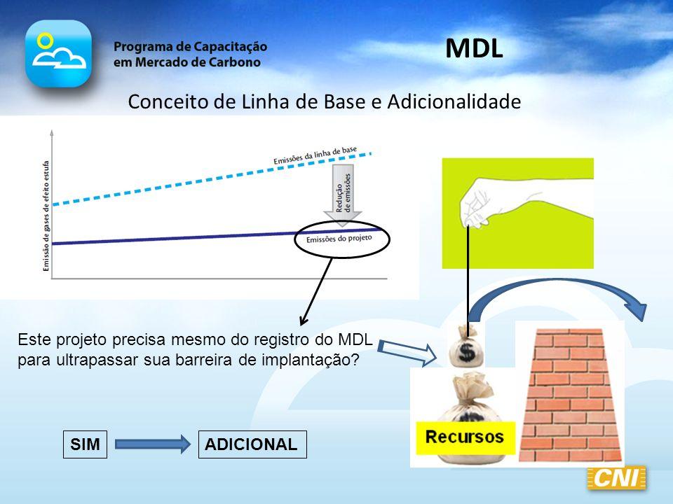MDL Conceito de Linha de Base e Adicionalidade SIMADICIONAL Este projeto precisa mesmo do registro do MDL para ultrapassar sua barreira de implantação