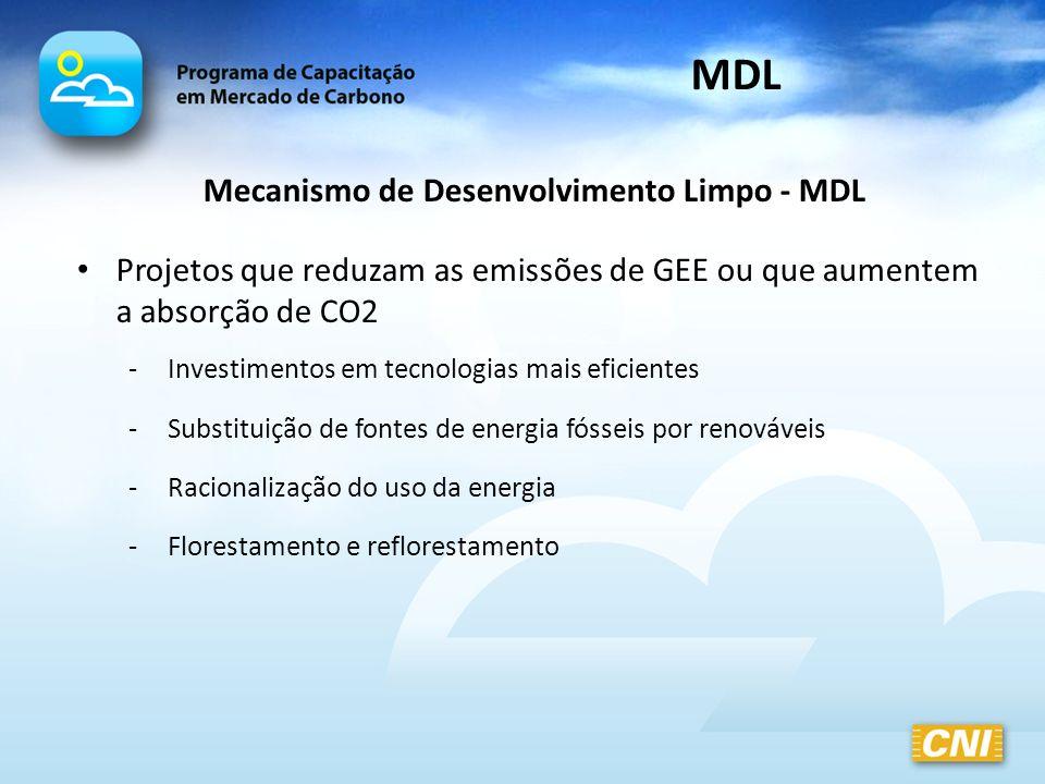 Mecanismo de Desenvolvimento Limpo - MDL Projetos que reduzam as emissões de GEE ou que aumentem a absorção de CO2 -Investimentos em tecnologias mais